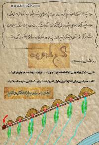 گنج نامه فرید